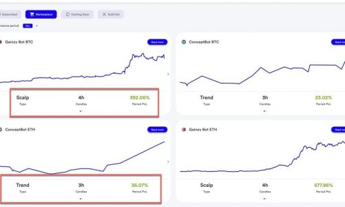 Stacked Review – Automated Crypto Algo Trading Bots + More (2020)
