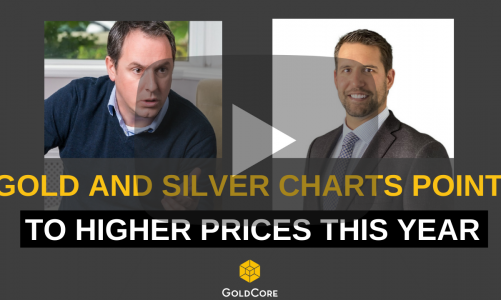[GoldCore TV] Gold & Silver Charts Point to Higher Prices – Chris Vermeulen