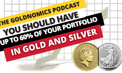 How Much Gold Do I Need In My Portfolio