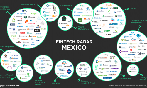 Mexico, hub of fintech startups in Latin America